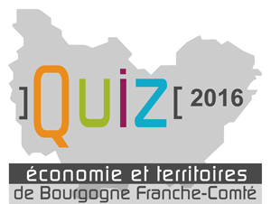Quiz Economie et Finances